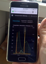 The measurement data can be accessed almost in real time, even on a mobile phone. (Photo: Eawag)